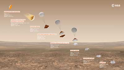 wwwExoMars2016 DescentInfographic 16x9 20160223 625